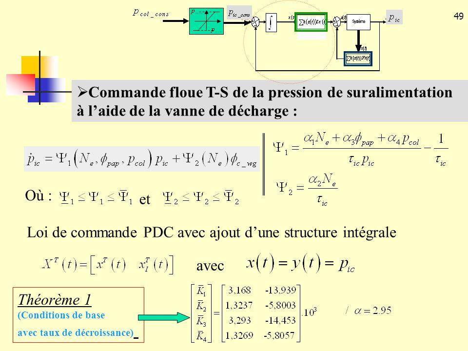 49 Commande floue T-S de la pression de suralimentation à laide de la vanne de décharge : et Où : Loi de commande PDC avec ajout dune structure intégr