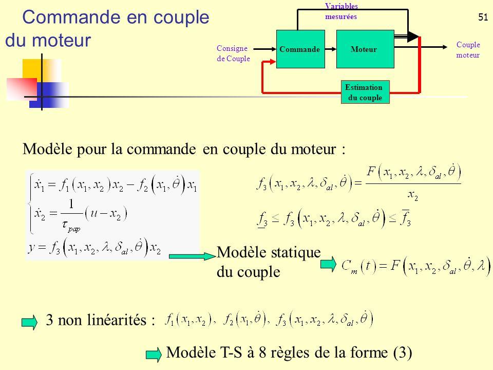 51 Modèle statique du couple Modèle pour la commande en couple du moteur : 3 non linéarités : Modèle T-S à 8 règles de la forme (3) Commande en couple