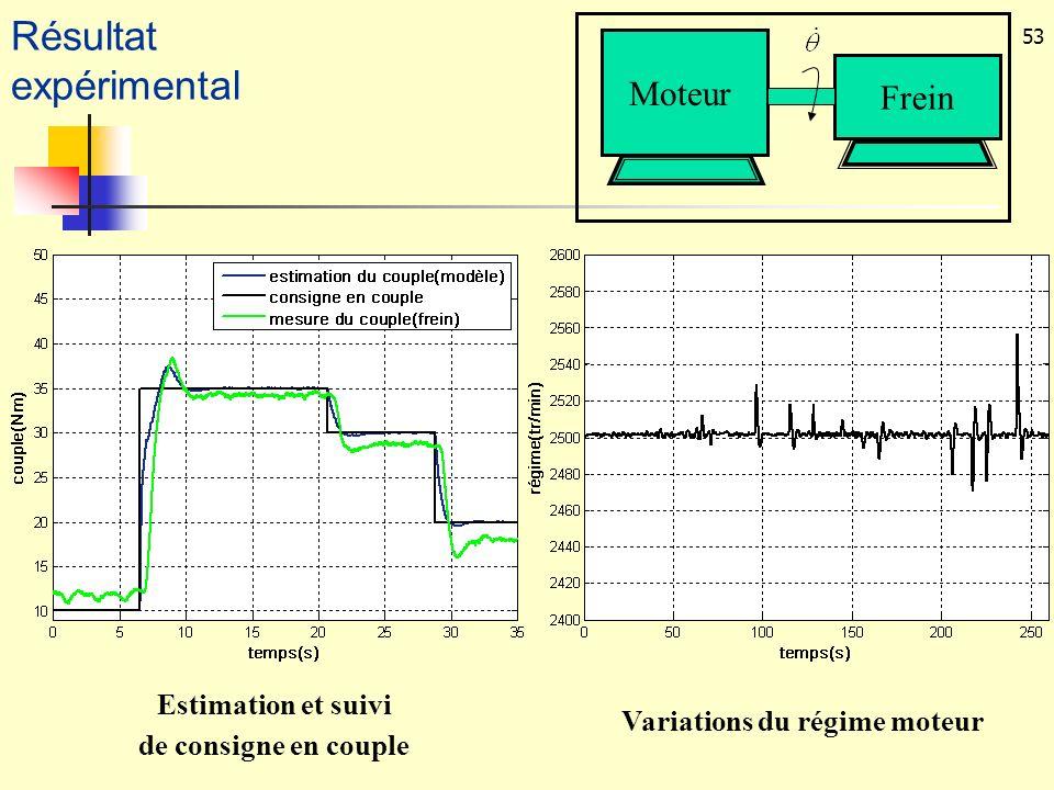 53 Estimation et suivi de consigne en couple Variations du régime moteur Résultat expérimental Moteur Frein