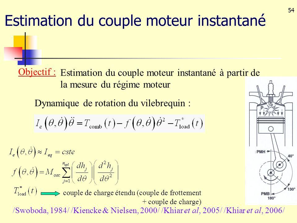 54 Estimation du couple moteur instantané Objectif : Estimation du couple moteur instantané à partir de la mesure du régime moteur Dynamique de rotati