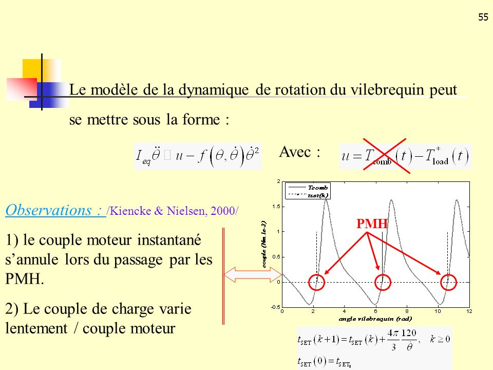 55 Le modèle de la dynamique de rotation du vilebrequin peut se mettre sous la forme : Avec : Observations : /Kiencke & Nielsen, 2000/ 1) le couple mo