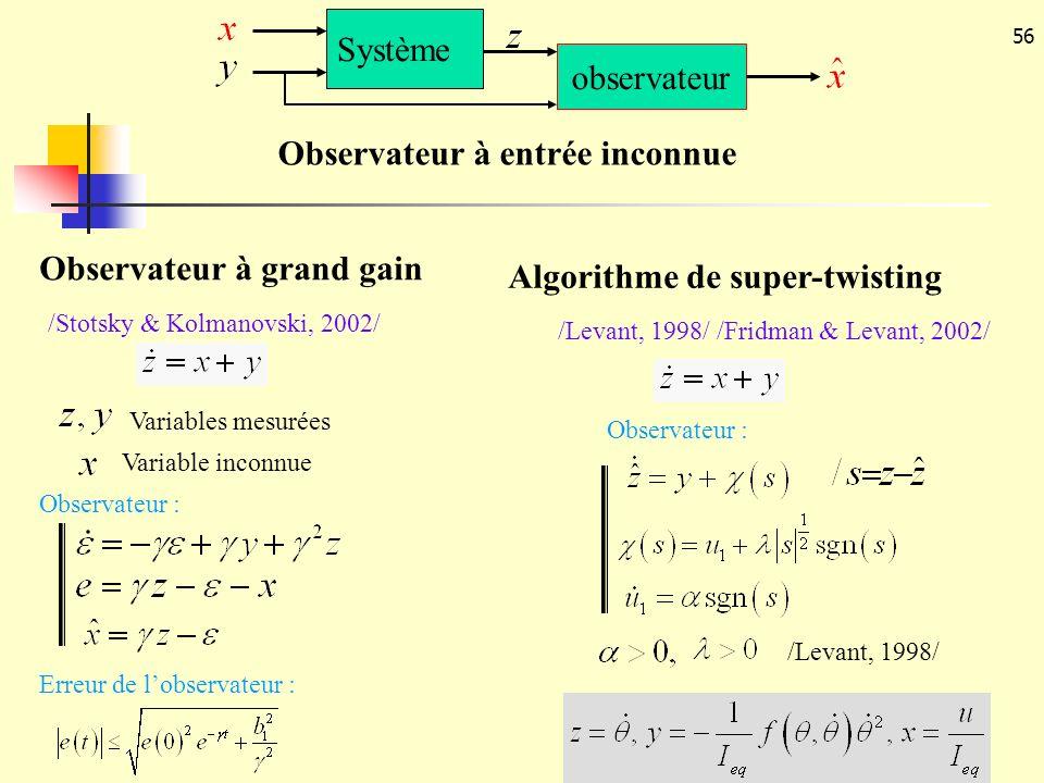 56 Observateur à grand gain Algorithme de super-twisting Variables mesurées Variable inconnue Observateur : Erreur de lobservateur : /Stotsky & Kolman