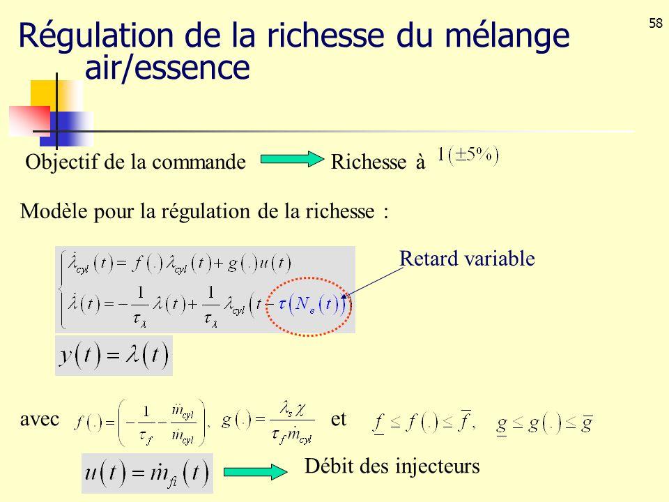 58 Régulation de la richesse du mélange air/essence Objectif de la commandeRichesse à Modèle pour la régulation de la richesse : Retard variable avece
