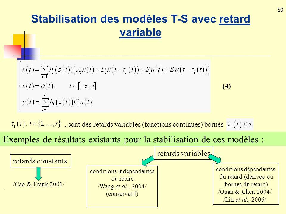 59 Stabilisation des modèles T-S avec retard variable, sont des retards variables (fonctions continues) bornés Exemples de résultats existants pour la