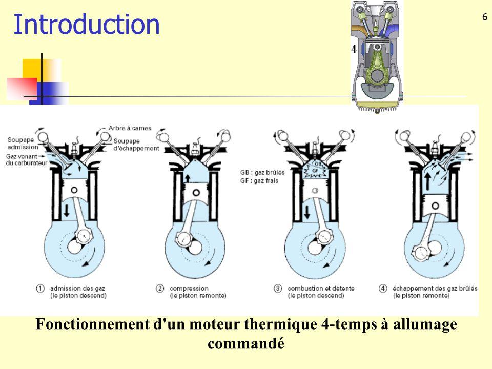 6 Introduction Fonctionnement d'un moteur thermique 4-temps à allumage commandé