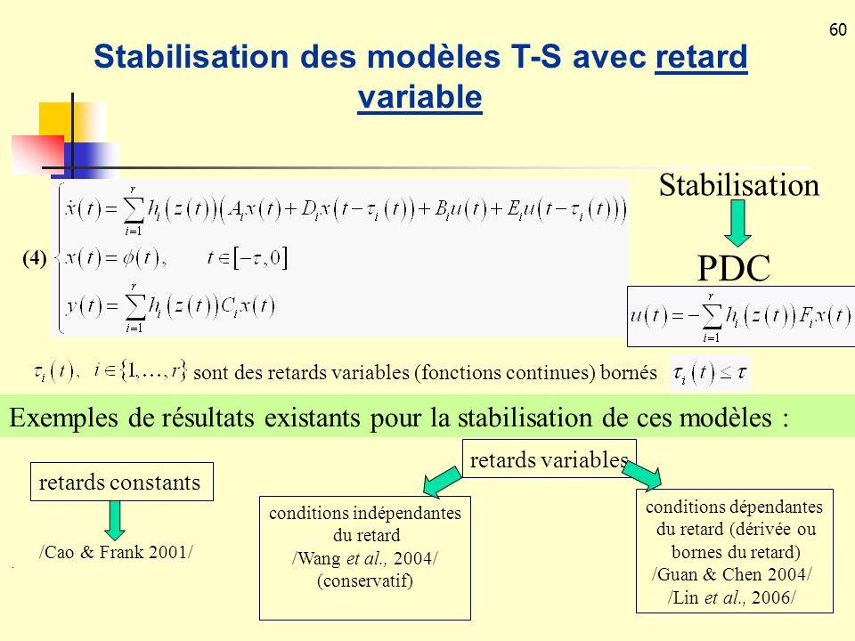 60 Stabilisation des modèles T-S avec retard variable. sont des retards variables (fonctions continues) bornés retards constants Exemples de résultats
