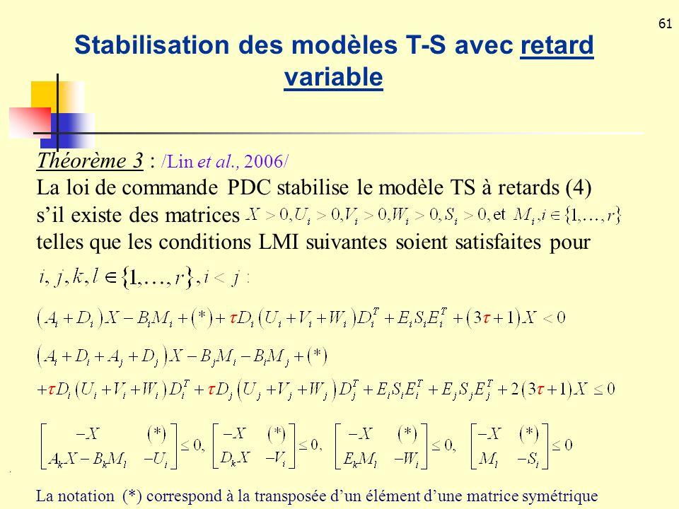 61 La notation (*) correspond à la transposée dun élément dune matrice symétrique. Théorème 3 : /Lin et al., 2006/ La loi de commande PDC stabilise le