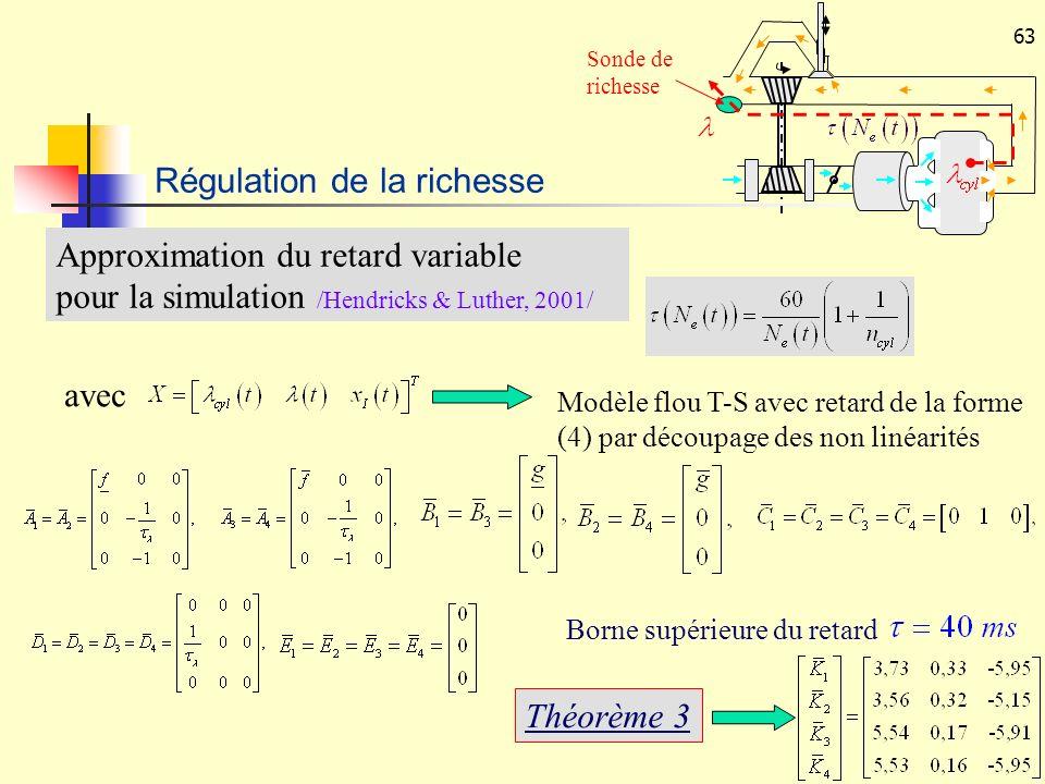 63 Approximation du retard variable pour la simulation /Hendricks & Luther, 2001/ avec Modèle flou T-S avec retard de la forme (4) par découpage des n