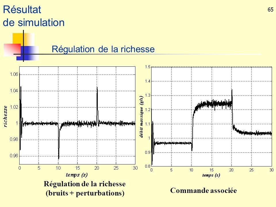 65 Régulation de la richesse (bruits + perturbations) Commande associée Résultat de simulation Régulation de la richesse