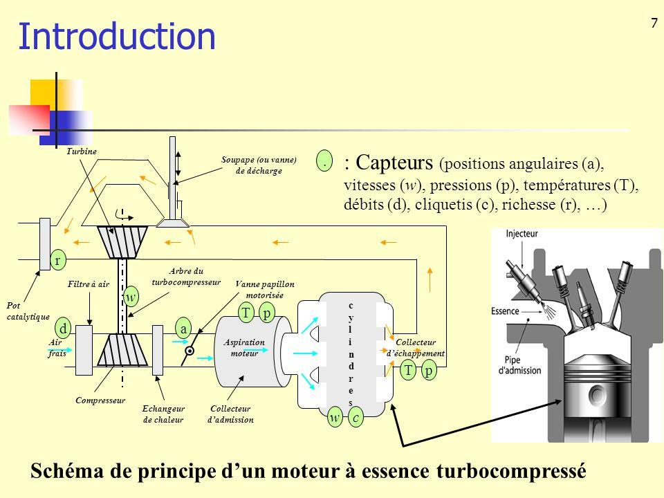 38 Applications à la commande du moteur thermique : but Moteur Couple moteur Commande Variables mesurées Pression collecteur Consigne de Pression collecteur