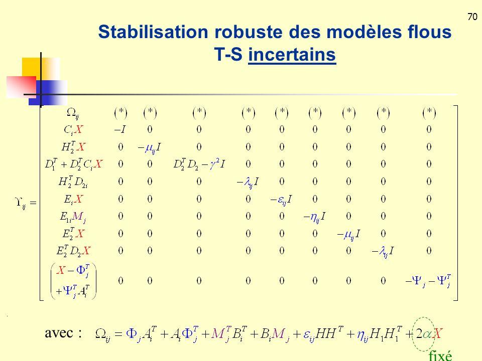70. avec : Stabilisation robuste des modèles flous T-S incertains fixé