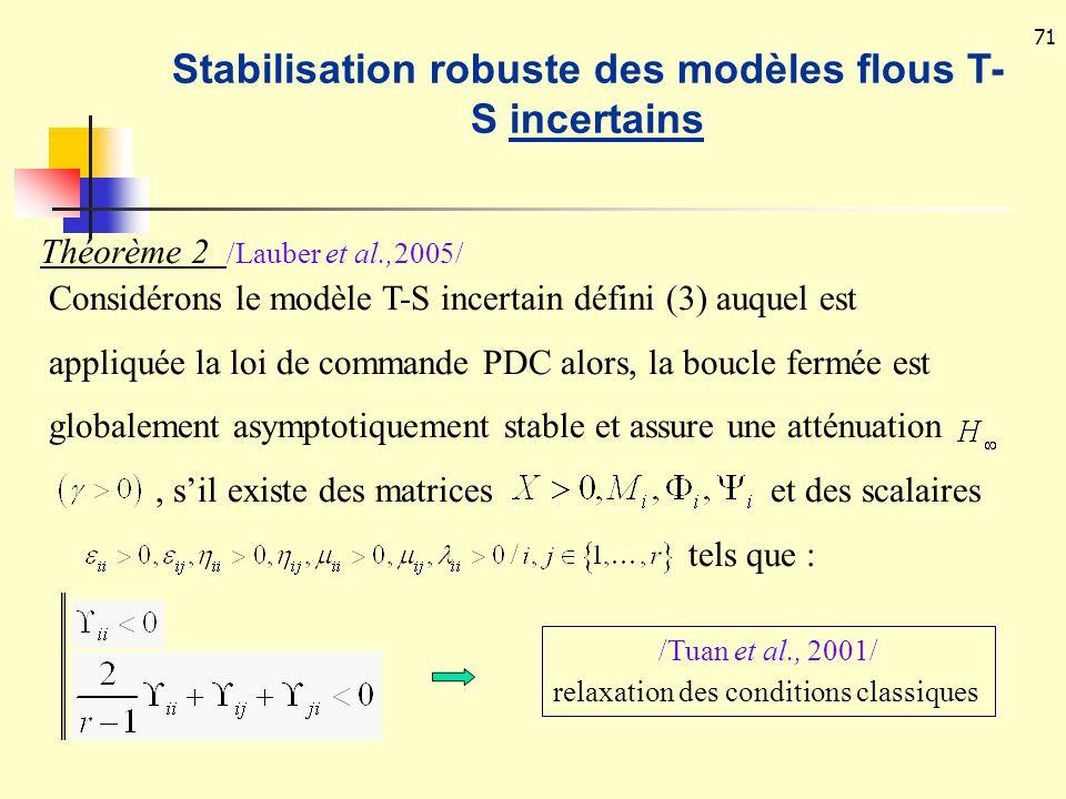 71 Théorème 2 /Lauber et al.,2005/ Considérons le modèle T-S incertain défini (3) auquel est appliquée la loi de commande PDC alors, la boucle fermée