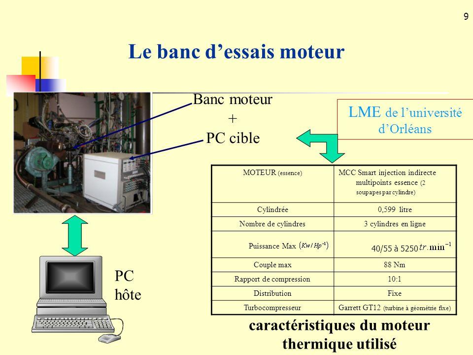 9 Le banc dessais moteur MOTEUR (essence) MCC Smart injection indirecte multipoints essence (2 soupapes par cylindre) Cylindrée0,599 litre Nombre de c