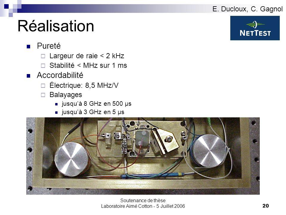 Soutenance de thèse Laboratoire Aimé Cotton - 5 Juillet 200620 Réalisation Pureté Largeur de raie < 2 kHz Stabilité < MHz sur 1 ms Accordabilité Élect
