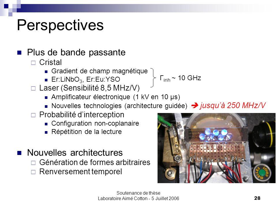Soutenance de thèse Laboratoire Aimé Cotton - 5 Juillet 200628 Perspectives Plus de bande passante Cristal Gradient de champ magnétique Er:LiNbO 3, Er