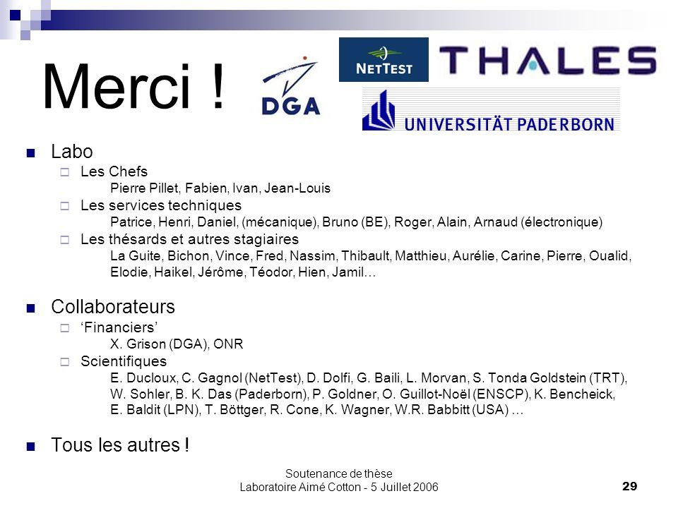 Soutenance de thèse Laboratoire Aimé Cotton - 5 Juillet 200629 Merci ! Labo Les Chefs Pierre Pillet, Fabien, Ivan, Jean-Louis Les services techniques