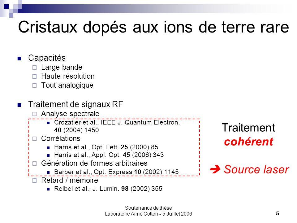 Soutenance de thèse Laboratoire Aimé Cotton - 5 Juillet 20065 Capacités Large bande Haute résolution Tout analogique Traitement de signaux RF Analyse