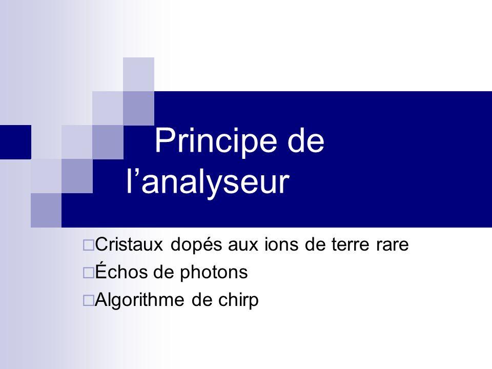 Principe de lanalyseur Cristaux dopés aux ions de terre rare Échos de photons Algorithme de chirp