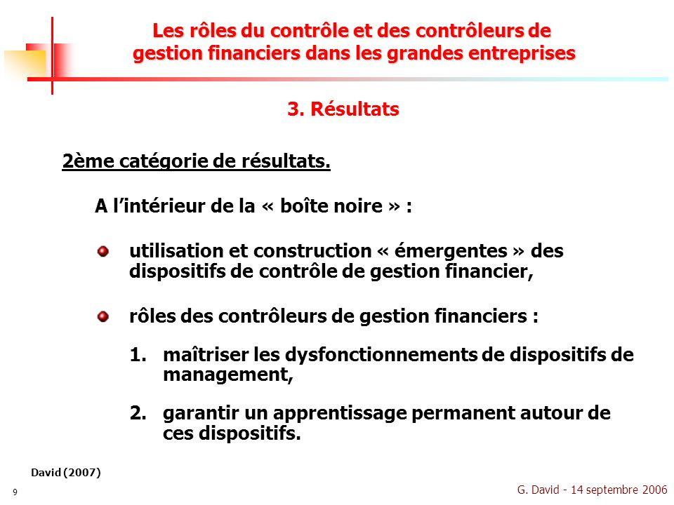 G. David - 14 septembre 2006 9 Les rôles du contrôle et des contrôleurs de gestion financiers dans les grandes entreprises 2ème catégorie de résultats