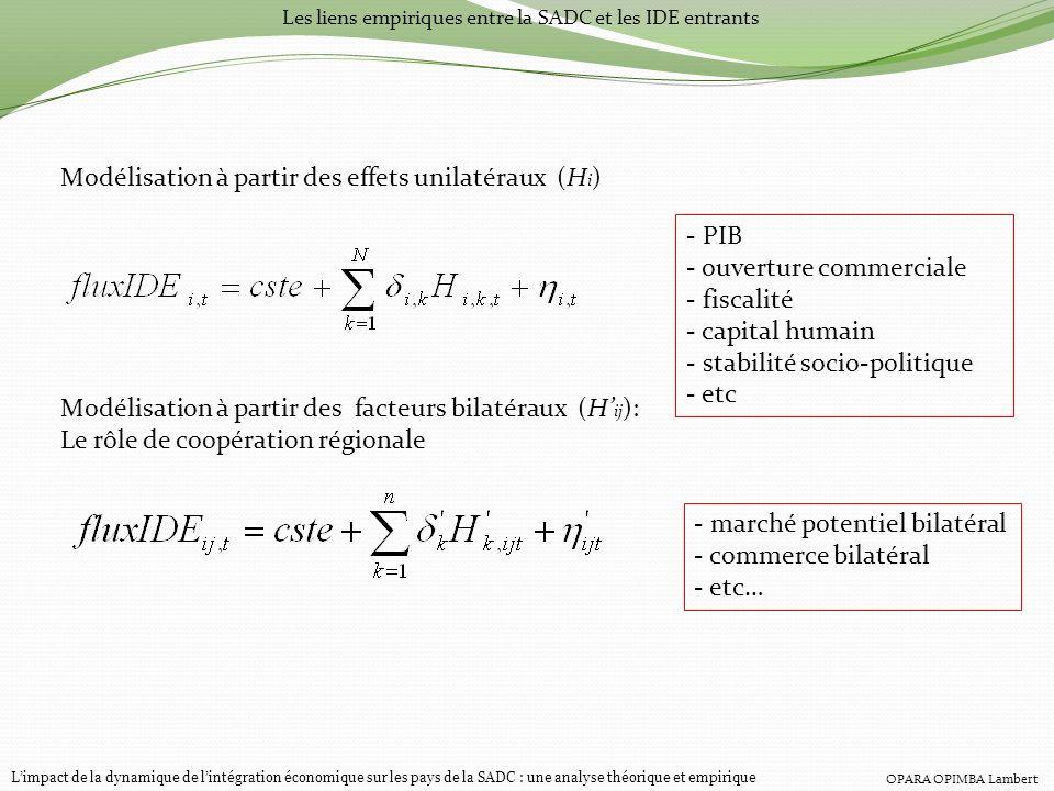 Modélisation à partir des effets unilatéraux (H i ) Modélisation à partir des facteurs bilatéraux (H ij ): Le rôle de coopération régionale Les liens