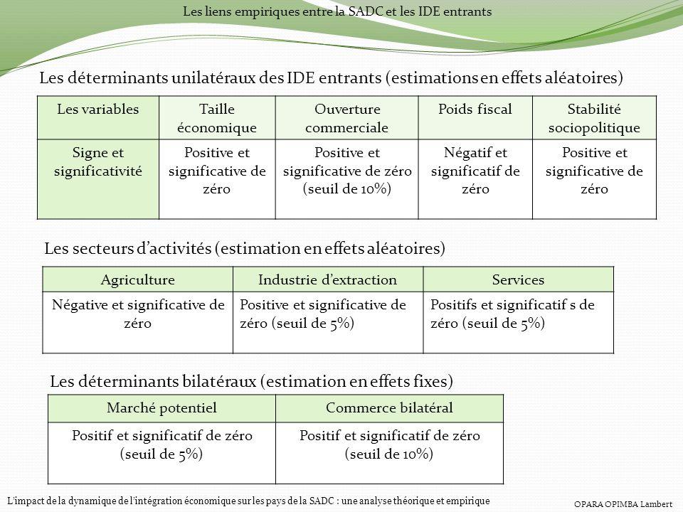 Les déterminants unilatéraux des IDE entrants (estimations en effets aléatoires) Les variablesTaille économique Ouverture commerciale Poids fiscalStab