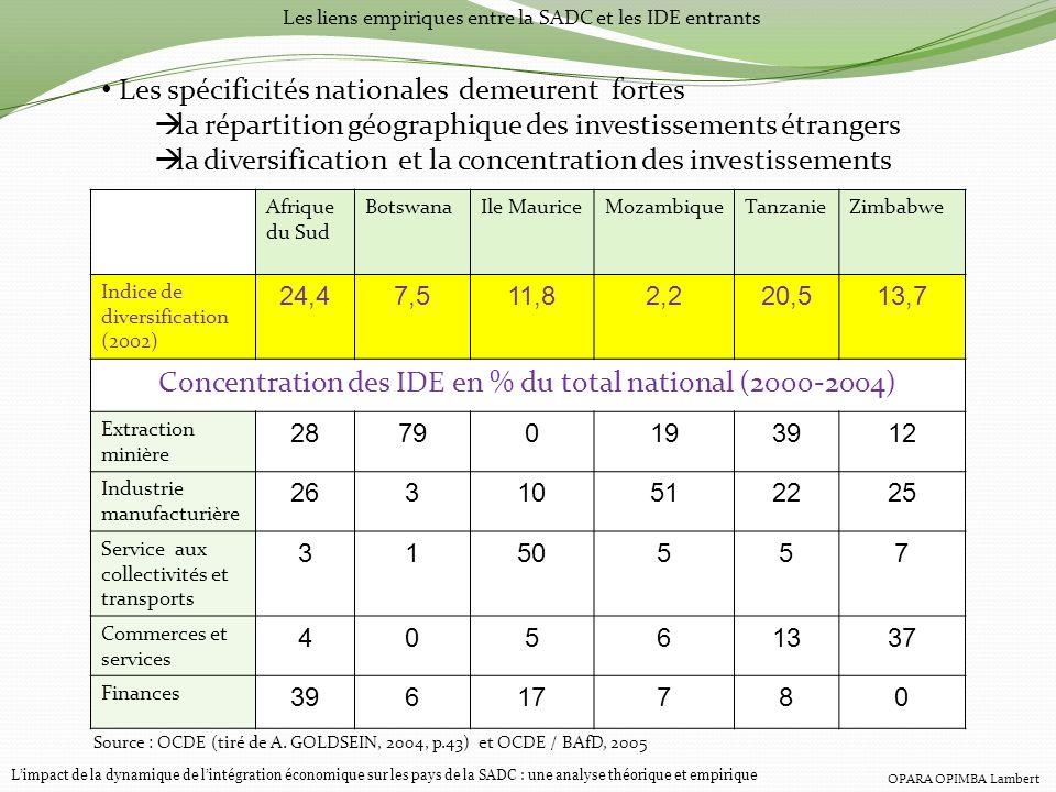 Les spécificités nationales demeurent fortes la répartition géographique des investissements étrangers la diversification et la concentration des inve