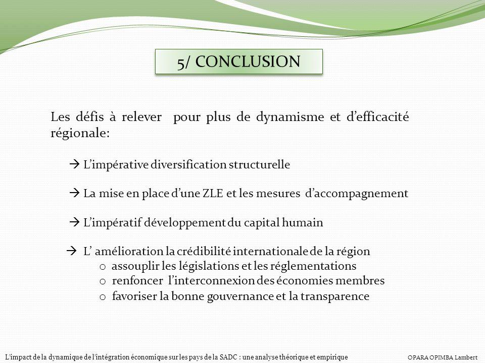 5/ CONCLUSION Les défis à relever pour plus de dynamisme et defficacité régionale: Limpérative diversification structurelle La mise en place dune ZLE