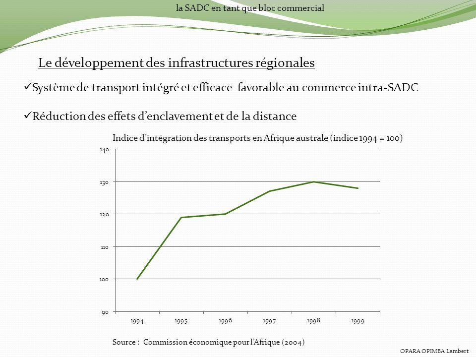 Source : Commission économique pour lAfrique (2004) OPARA OPIMBA Lambert la SADC en tant que bloc commercial Le développement des infrastructures régi