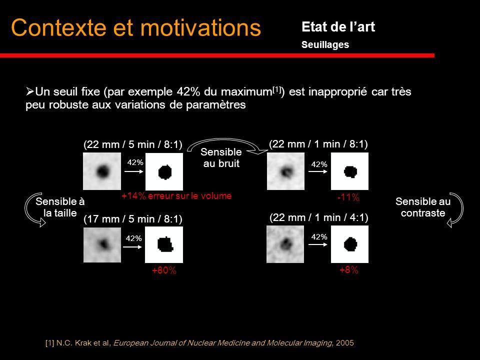 Etat de lart Seuillages Un seuil fixe (par exemple 42% du maximum [1] ) est inapproprié car très peu robuste aux variations de paramètres [1] N.C. Kra
