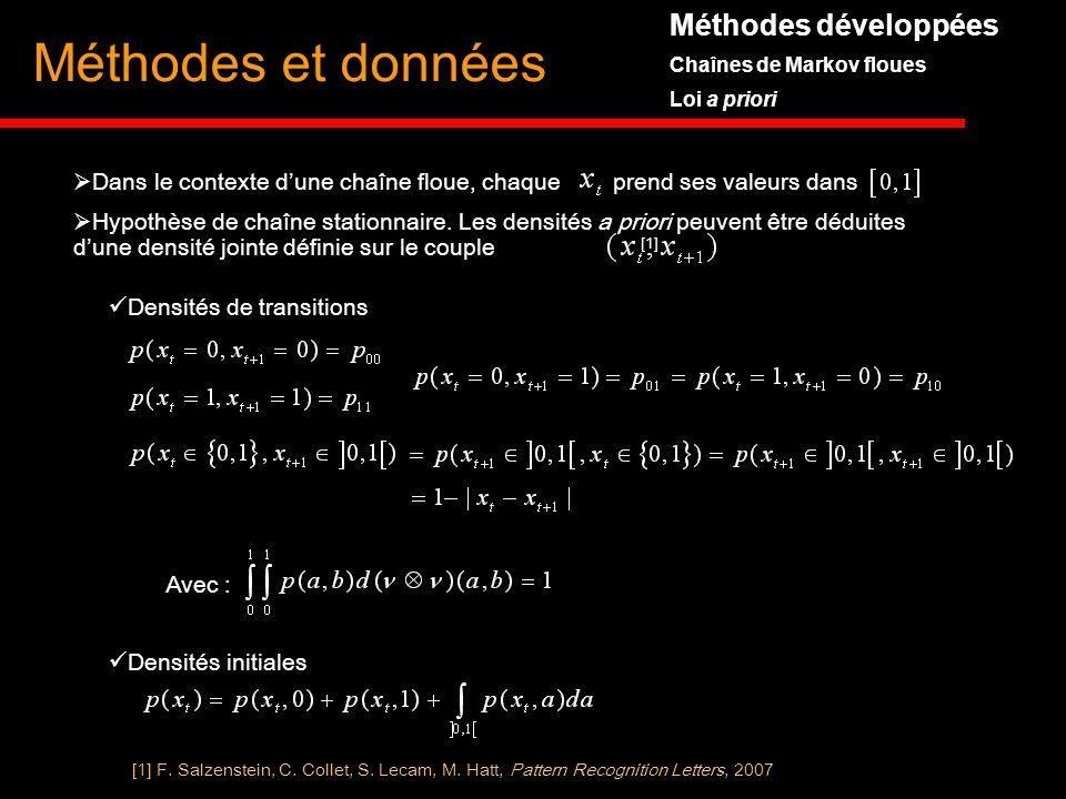 Méthodes développées Chaînes de Markov floues Loi a priori Méthodes et données Dans le contexte dune chaîne floue, chaque prend ses valeurs dans Hypot