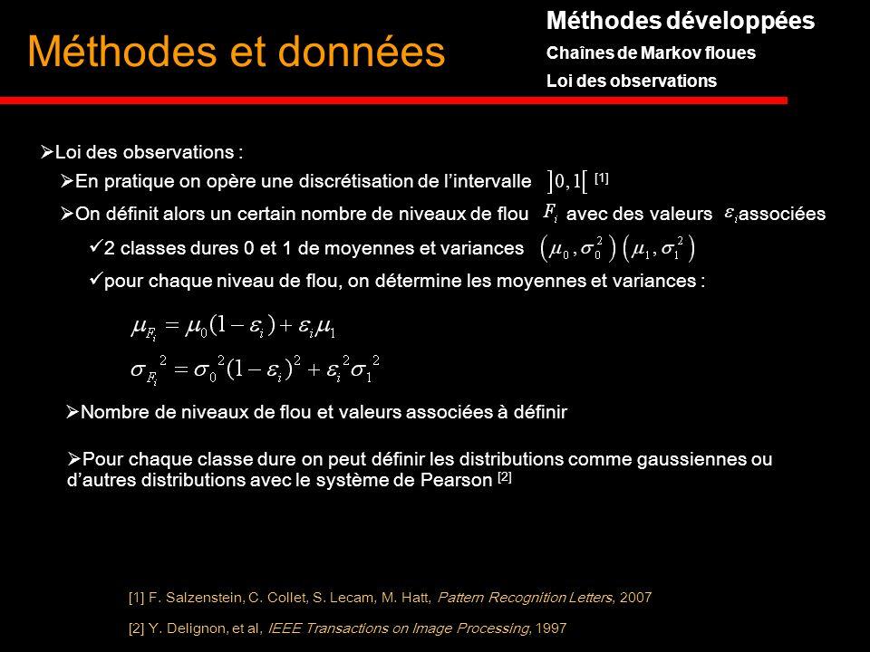 Méthodes développées Chaînes de Markov floues Loi des observations Méthodes et données En pratique on opère une discrétisation de lintervalle [1] On d