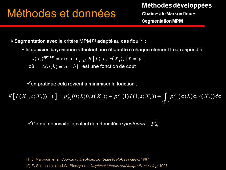 Méthodes développées Chaînes de Markov floues Segmentation MPM Méthodes et données [1] J. Maroquin et al, Journal of the American Statistical Associat