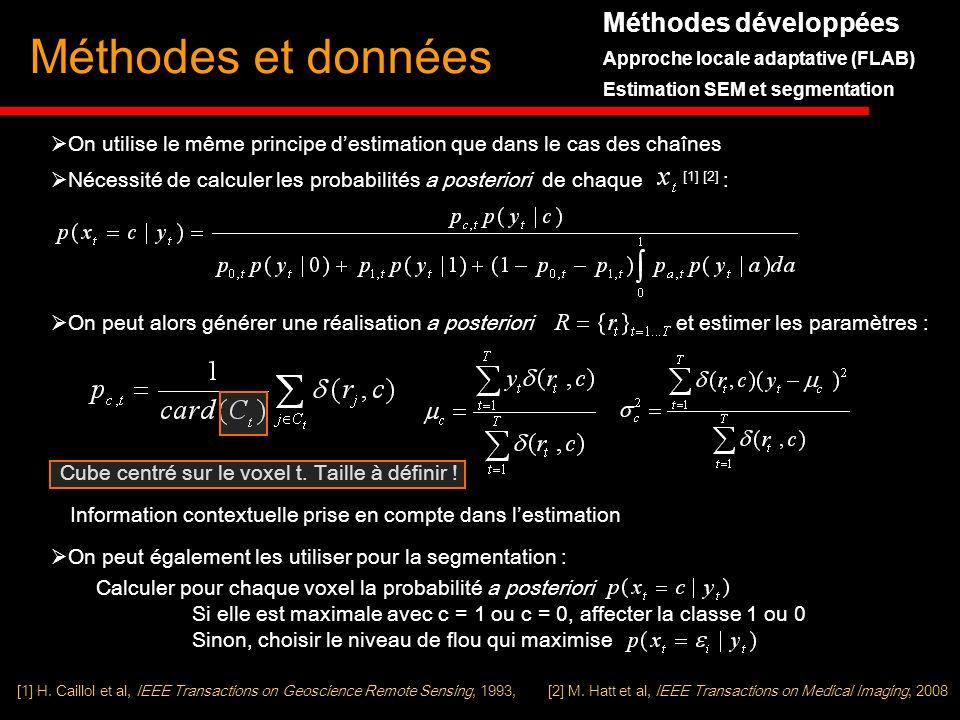 Méthodes développées Approche locale adaptative (FLAB) Estimation SEM et segmentation Méthodes et données On utilise le même principe destimation que