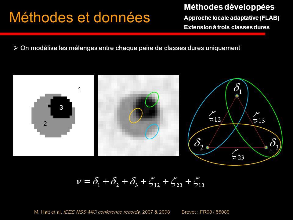 Méthodes développées Approche locale adaptative (FLAB) Extension à trois classes dures Méthodes et données 1 2 3 Brevet : FR08 / 56089 On modélise les