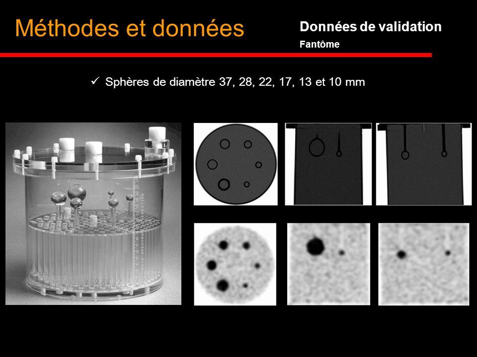 Données de validation Fantôme Sphères de diamètre 37, 28, 22, 17, 13 et 10 mm Méthodes et données