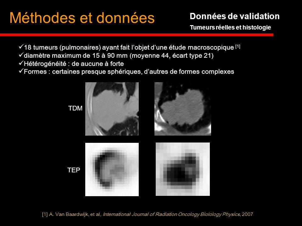 Données de validation Tumeurs réelles et histologie 18 tumeurs (pulmonaires) ayant fait lobjet dune étude macroscopique [1] diamètre maximum de 15 à 9
