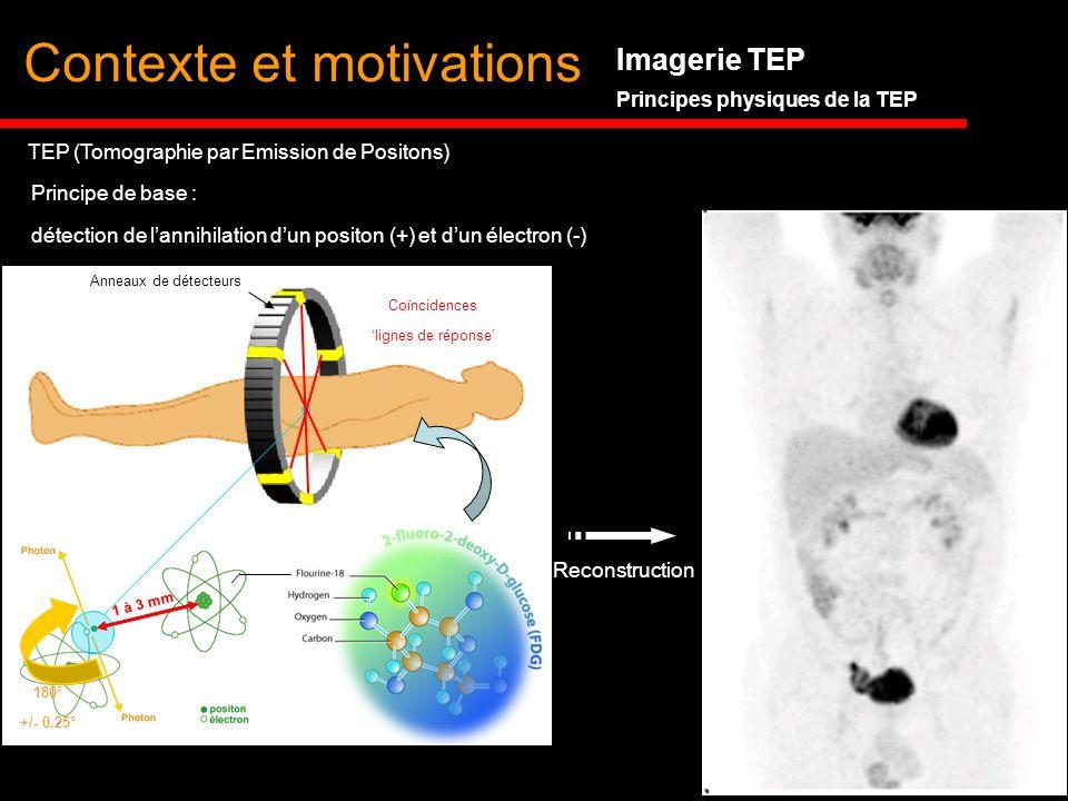 Imagerie TEP Principes physiques de la TEP Principe de base : détection de lannihilation dun positon (+) et dun électron (-) Reconstruction Anneaux de