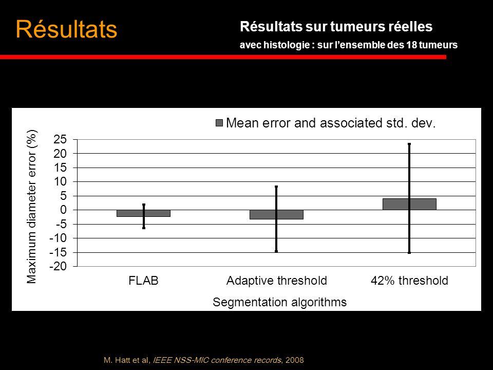 Résultats sur tumeurs réelles avec histologie : sur lensemble des 18 tumeurs Résultats M. Hatt et al, IEEE NSS-MIC conference records, 2008