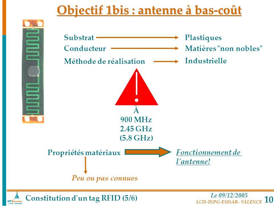 Le 09/12/2005 LCIS-INPG-ESISAR- VALENCE 10 Objectif 1bis : antenne à bas-coût Constitution d'un tag RFID (5/6) Substrat Plastiques Conducteur Matières