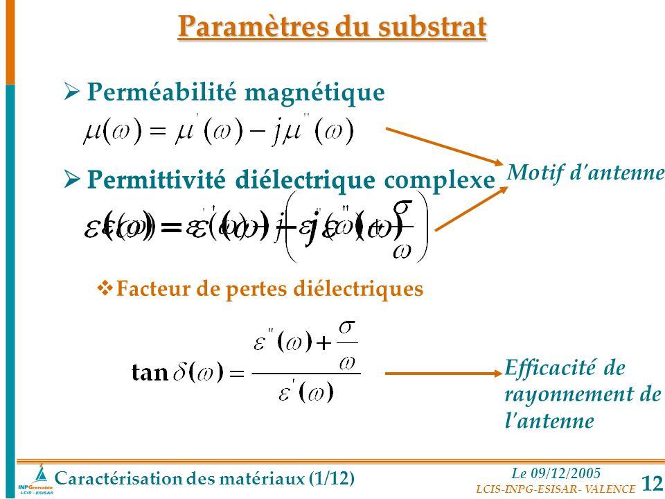 Le 09/12/2005 LCIS-INPG-ESISAR- VALENCE 12 Permittivité diélectrique complexe Paramètres du substrat Caractérisation des matériaux (1/12) Motif d'ante