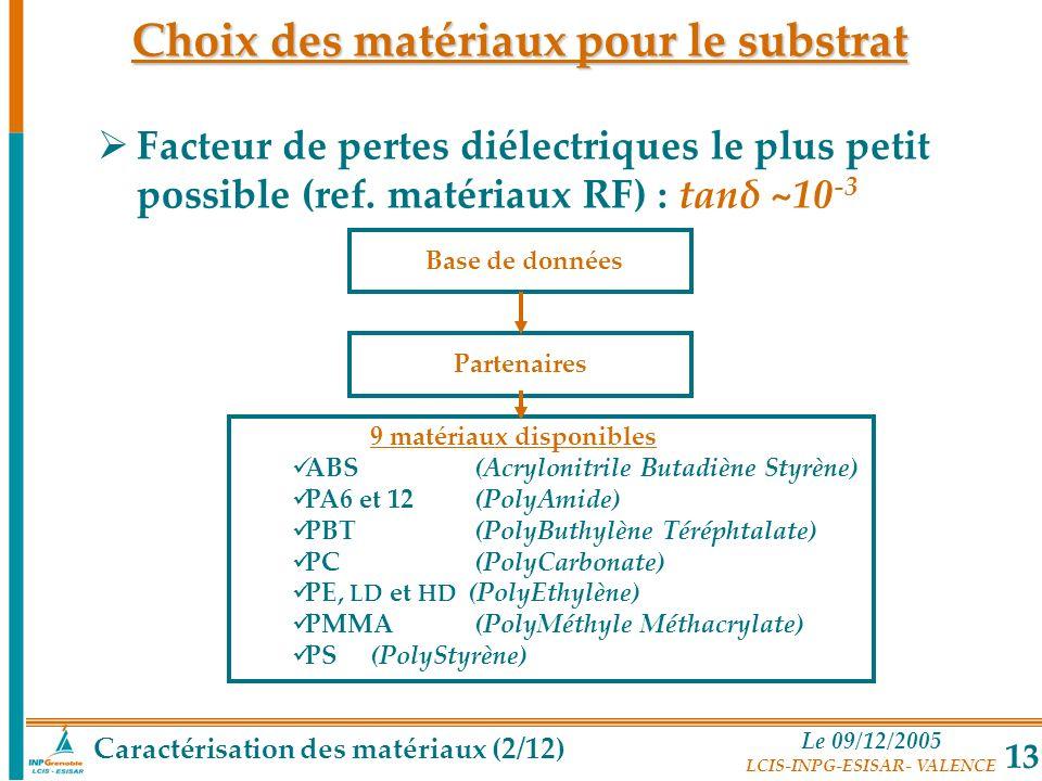 Le 09/12/2005 LCIS-INPG-ESISAR- VALENCE 13 Facteur de pertes diélectriques le plus petit possible (ref. matériaux RF) : tanδ ~10 -3 Choix des matériau