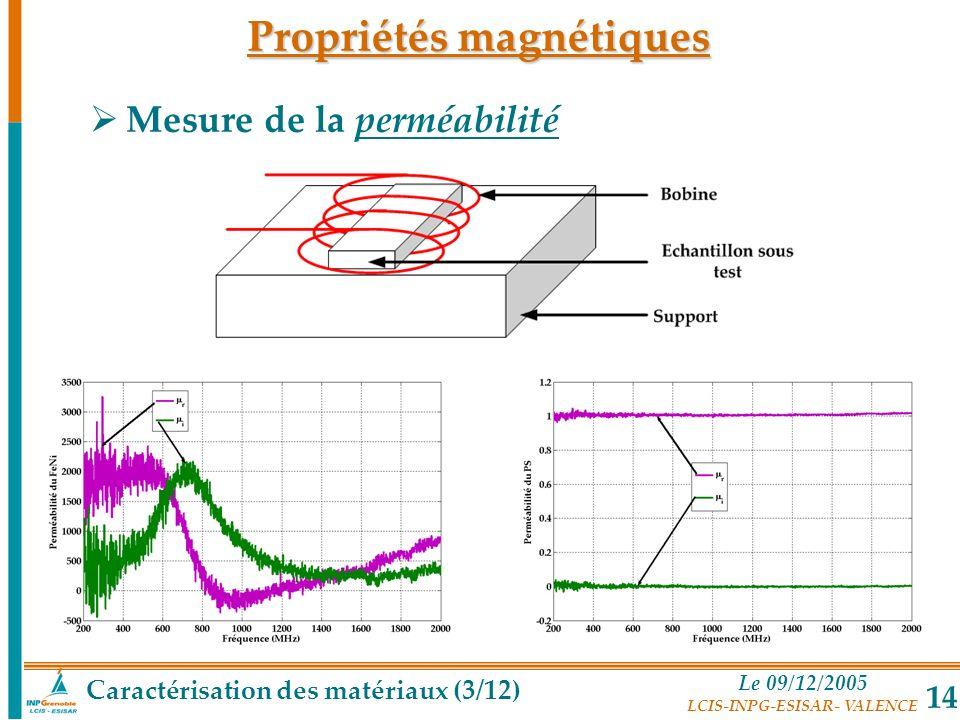 Le 09/12/2005 LCIS-INPG-ESISAR- VALENCE 14 Propriétés magnétiques Mesure de la perméabilité Caractérisation des matériaux (3/12)