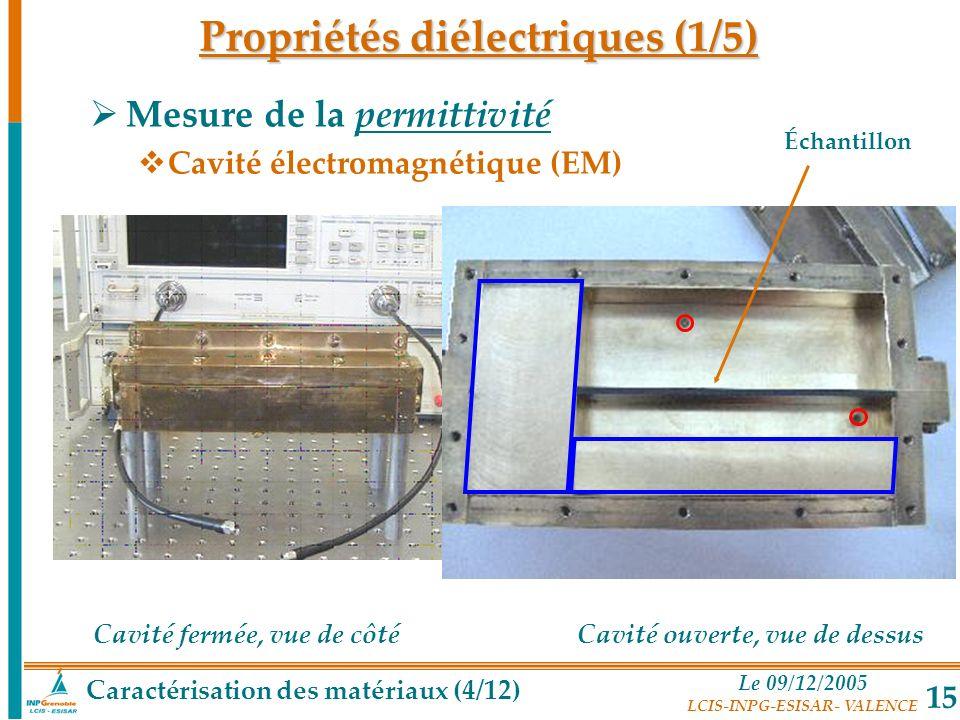 Le 09/12/2005 LCIS-INPG-ESISAR- VALENCE 15 Cavité fermée, vue de côtéCavité ouverte, vue de dessus Échantillon Mesure de la permittivité Cavité électr