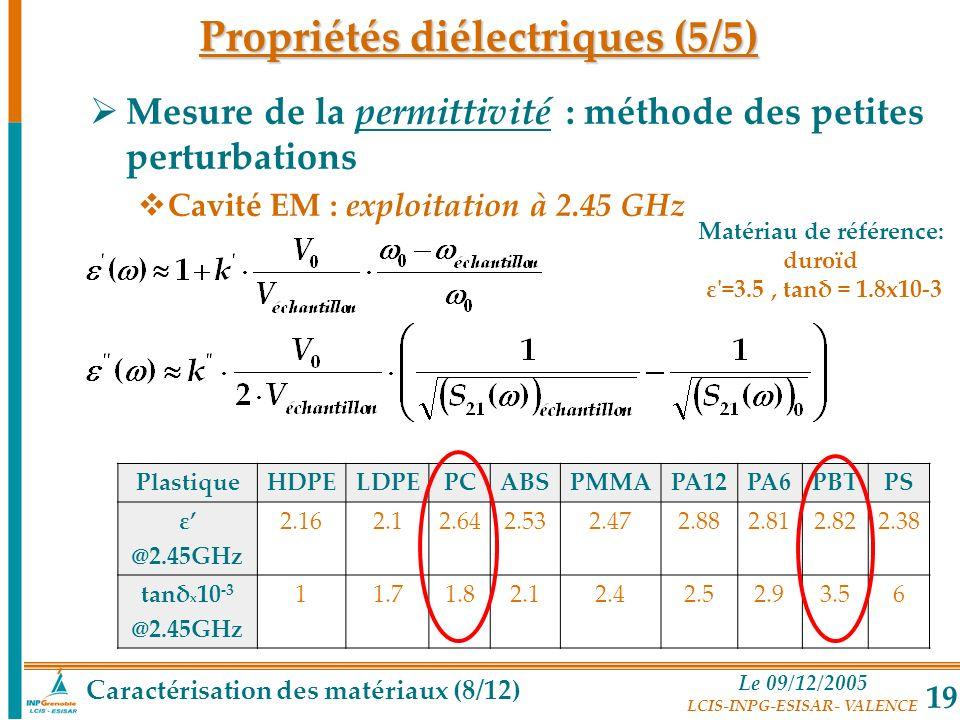 Le 09/12/2005 LCIS-INPG-ESISAR- VALENCE 19 PlastiqueHDPELDPEPCABSPMMAPA12PA6PBTPS ε @2.45GHz 2.162.12.642.532.472.882.812.822.38 tanδ x 10 -3 @2.45GHz