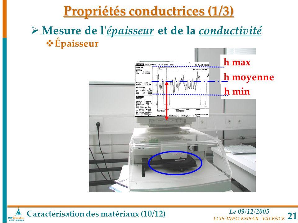 Le 09/12/2005 LCIS-INPG-ESISAR- VALENCE 21 Mesure de l'épaisseur et de la conductivité Épaisseur h max h min h moyenne Caractérisation des matériaux (