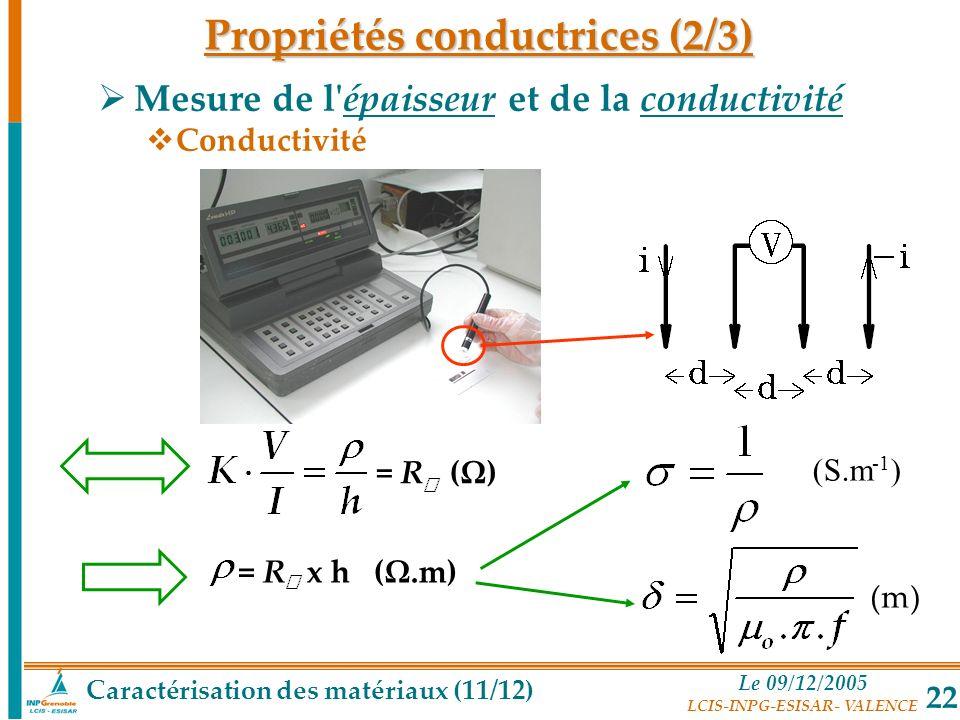 Le 09/12/2005 LCIS-INPG-ESISAR- VALENCE 22 = R (Ω) (S.m -1 ) (m) = R x h (Ω.m) Caractérisation des matériaux (11/12) Propriétés conductrices (2/3) Mes