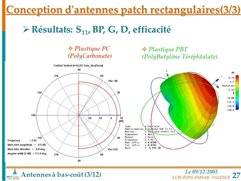 Le 09/12/2005 LCIS-INPG-ESISAR- VALENCE 27 ~4dB Résultats: S 11, BP, G, D, efficacité Antennes à bas-coût (3/12) Conception d'antennes patch rectangul
