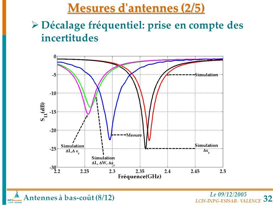 Le 09/12/2005 LCIS-INPG-ESISAR- VALENCE 32 Antennes à bas-coût (8/12) Mesures d'antennes (2/5) Décalage fréquentiel: prise en compte des incertitudes