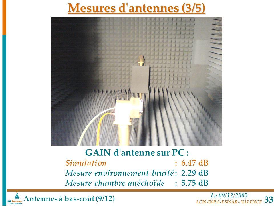 Le 09/12/2005 LCIS-INPG-ESISAR- VALENCE 33 GAIN d'antenne sur PC : Simulation : 6.47 dB Mesure environnement bruité: 2.29 dB Mesure chambre anéchoïde: