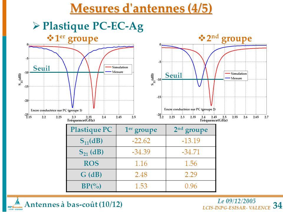 Le 09/12/2005 LCIS-INPG-ESISAR- VALENCE 34 Plastique PC1 er groupe2 nd groupe S 11 (dB)-22.62-13.19 S 21 (dB)-34.39-34.71 ROS1.161.56 G (dB)2.482.29 B